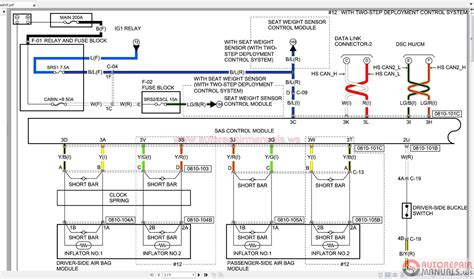 mazda 6 2010 workshop repair manual pdf wiring diagrams