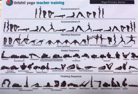 ashtanga yoga the what is ashtanga yoga drishti yoga teacher training