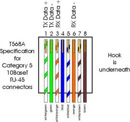 cat5 color code wiring