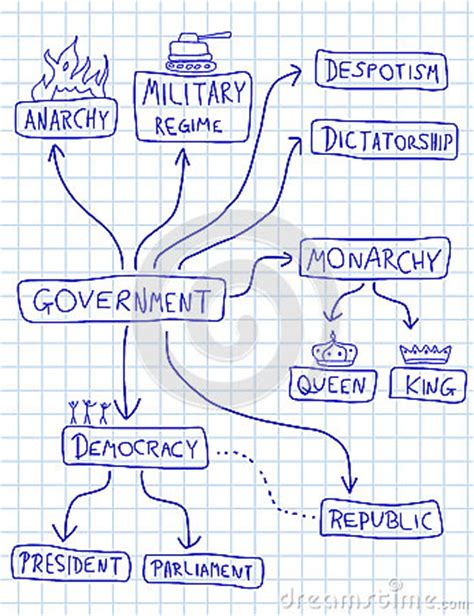 doodle democracy political systems stock photos image 28401133