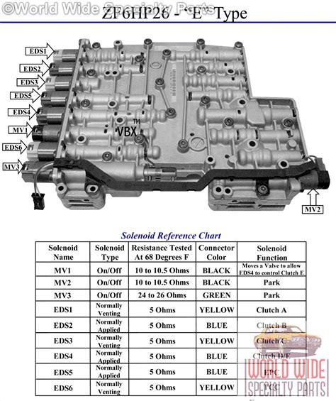 transmission control 2006 gmc sierra 2500hd electronic valve timing bmw zf 6hp26 valve body rebuild and return service lifetime warranty 2001 2006 ebay