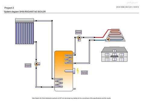 1800 Square Foot Floor Plans Solar Radiant Heating Solar Radiant Floor Heating