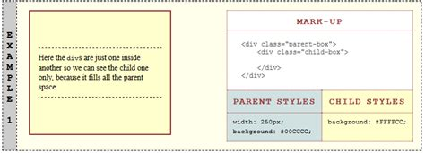 liquid layout height relatively simple 3 equal height columns css liquid layout