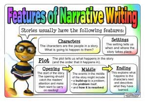 What Is Narrative Essay Writing by Summer Work Livebinder
