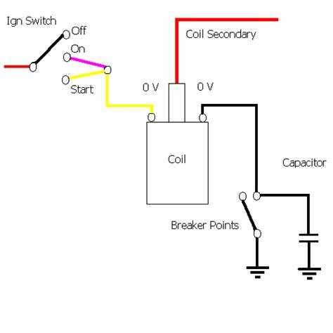 ignition coil condenser wiring diagram gooddy org