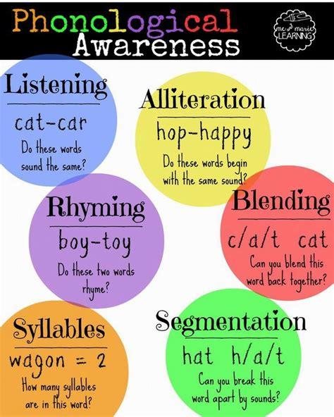 kindergarten activities phonemic awareness phonological awareness worksheets kindergarten 1000