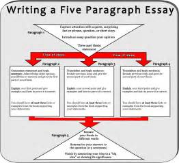 5 Paragraph Persuasive Essay by Persuasive Essay Exles 5th Grade Do My Research Paper For Me Www Termibus Es