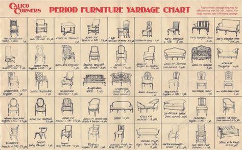 furniture types types of antique furniture antique furniture