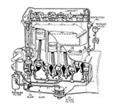 Mesin Steam 7l pompe 224 huile wikip 233 dia