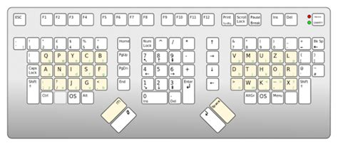 keyboard layout substitutes ask lh should i use an alternative keyboard layout like