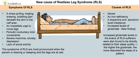 restless legs symptoms how to stop restless legs