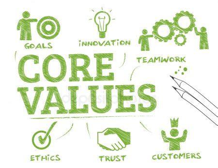 core values stock vectors, royalty free core values