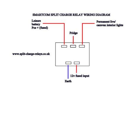 towbar wiring diagram 7 pin wiring diagram 2018