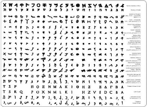 simboli lettere creazione sumeri assiri ebrei traduzione delle prime 7