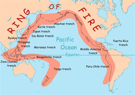 ring of fire welcome in my blog 187 ring of fire
