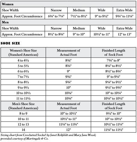 shoe widths explained shoe width explained style guru fashion glitz