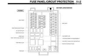 pics photos ford focus 2001 fuse box diagram