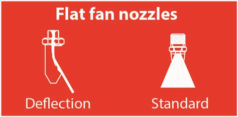 flat fan nozzle spray pattern air atomising spray nozzles with a hollow cone spray pattern