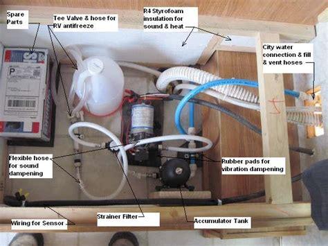 shurflo rv water wiring diagram wiring diagram
