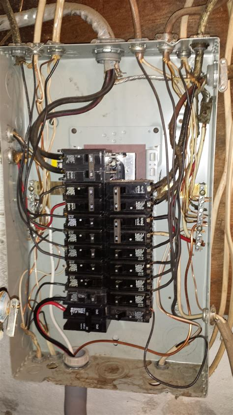 is the wiring in this sub panel correct home