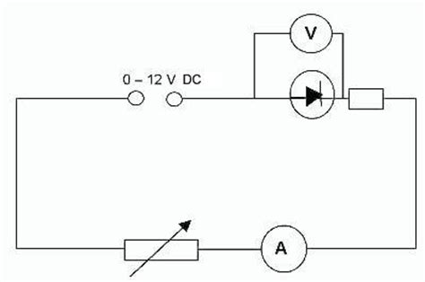 calculating diode bulk resistance i v characteristic of a semiconductor diode