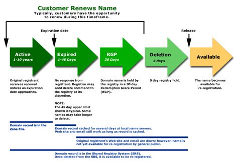 crm workflow diagram microsoft dynamics diagram microsoft free engine image