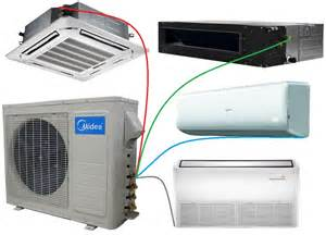 Mitsubishi Mini Split System Reviews Midea Custom Built Multi Zone Ductless Mini Split System