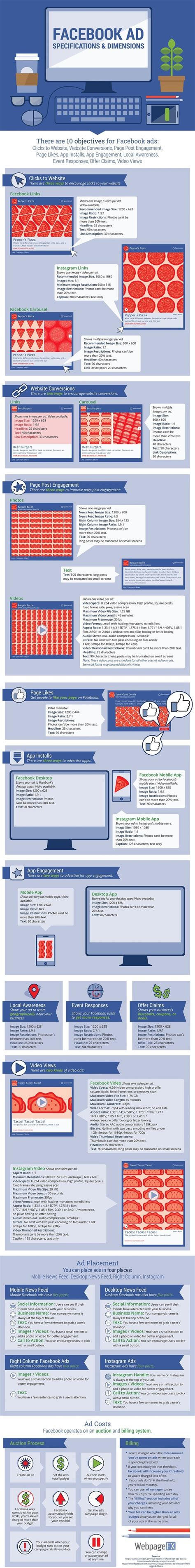 fb ads checker the anatomy of an optimized facebook ad infographic