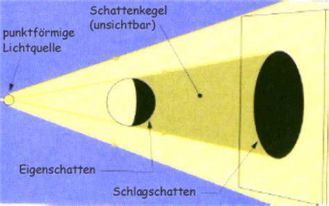 Kleine Lichtquelle by Schattenbildung