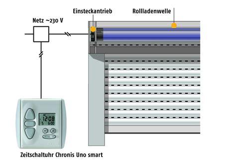 Einbau Elektrischer Rolladen Kosten by Elektrische Rolladensteuerung Nachr 252 Sten Icnib
