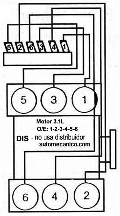 G.MOTORS - BUICK - OLDSMOBILE -PONTIAC - CHEVROLET | ORDEN