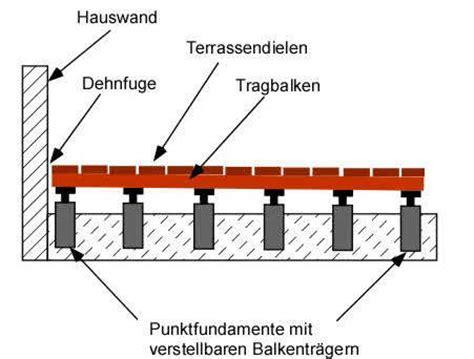 holzterrasse selber machen holzterrasse unterkonstruktion selber bauen diy abc