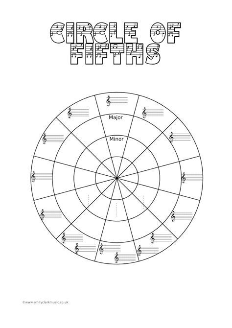 Circle Of Fifths Worksheet by Pictures Circle Of 5ths Worksheet Getadating