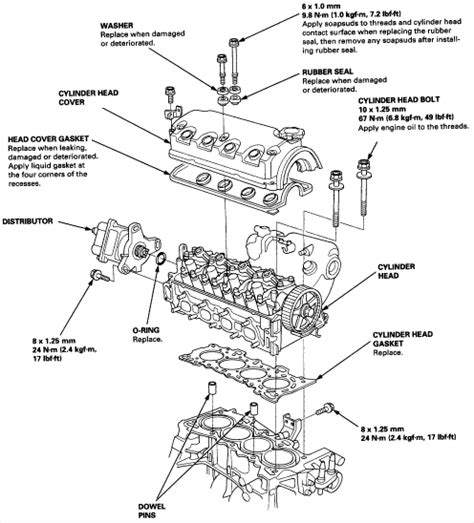 honda lead wiring diagram schemes honda auto wiring diagram