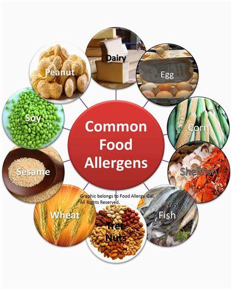 food for allergies food allergy gal