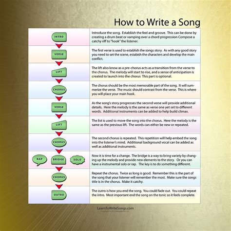 how to make a song howtowriteasong chart show songwriters how to write a