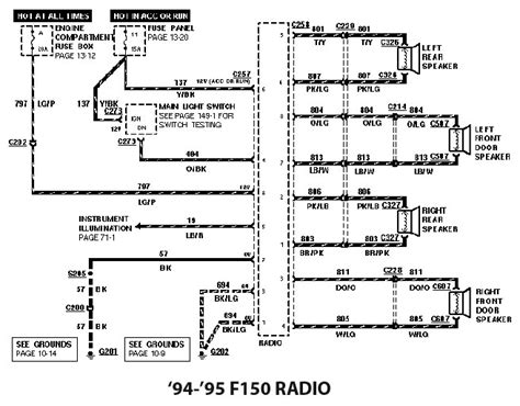 1994 ford f150 wiring diagram thread replacing radio