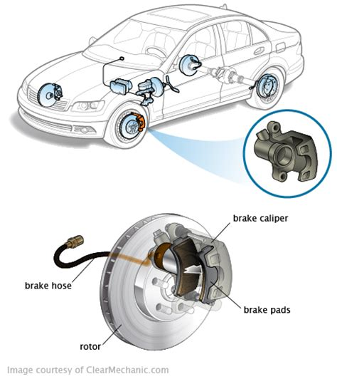 What Is A Brake Caliper by Signs Your Brake Calipers Are Bad