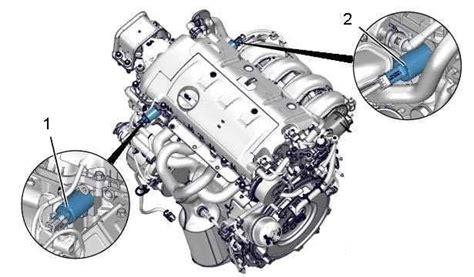 Starter Motor Dinamo Starter Honda Civic Vti Vti S 2001 2005 Rotary ошибки и их устранения у од гарантия бортжурнал