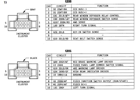 96 jeep xj radio wiring diagram 96 get free