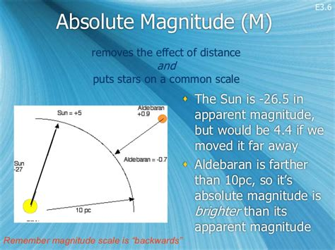 absolute magnitude of sun e3 stellar distances