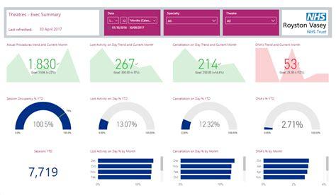 Power Bi Desktop Update Feature Of The Month Oct 17 U Can Excel Uk Power Bi Template