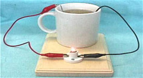 Jual Lu Tenaga Air Garam inovasi dunia kelistrikan dunia electrical
