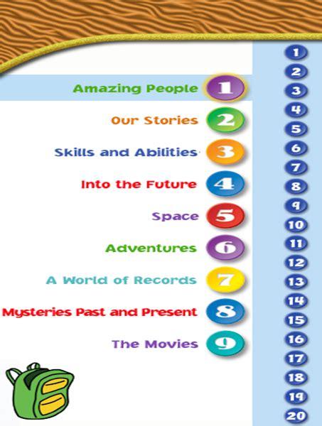 Let S Talk Buku Anak belajar grammar tata bahasa inggris mudah dan cepat