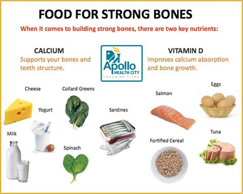 for food food for strong bones