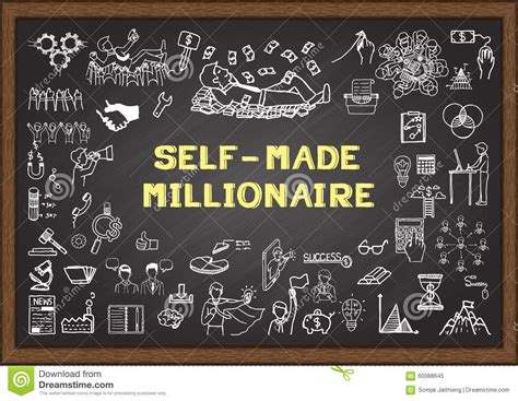 business sketch about self made millionaire on chalkboard