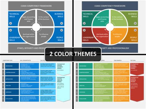 Framework Template by Competency Framework Powerpoint Template Sketchbubble