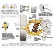 Sistema Undercar Parte 2 Suspens&227o E Geometria De
