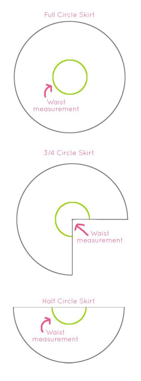 pattern drafting degree circle skirt calculator for the drafting of full half