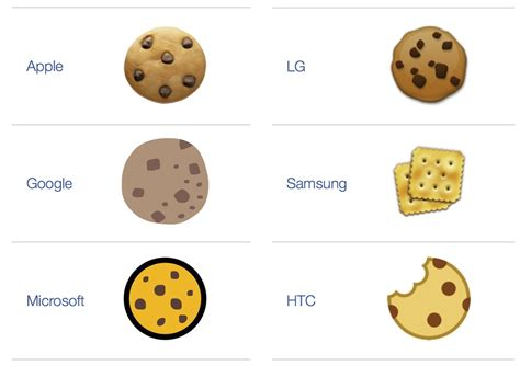 cookie emoji fail samsung dishonors cookie by a cracker